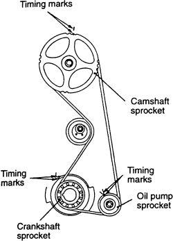 2001 mitsubishi galant timing belt replacement  the belt