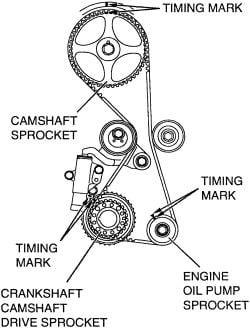 C F F D F F Fsmall F C D on 2005 Mitsubishi Galant Cylinder Location