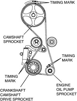 2001 mitsubishi galant timing belt replacement the belt was rh justanswer com Mitsubishi Galant PCM Wiring Diagram 2002 Mitsubishi Galant ES Engine