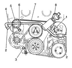 How Do I Change The Serpentine Belt On My 2000 Cadillac