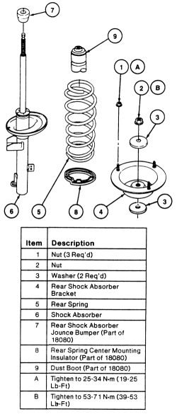 2005 Ford Taurus Rear Suspension Diagram Introduction To