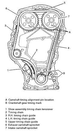 Pontiac 2 4 engine diagram cam senser on 97 pontaic grand am gt motor is quad 4 2 4 i need to know the 2.4 Liter Mitsubishi Engine Diagram Pontiac Power Steering Pump Diagram
