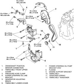my questions are in regards to a 2004 mitsubishi lancer es how do rh justanswer com Change Timing Belt for Hyundai Timing Belt Manual 2000 2012