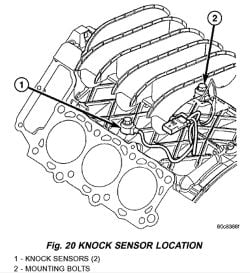 connect knock sensor wiring harness to engine harness at rear of intake  manifold  click image to see an enlarged view