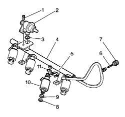 B F F F F Ff Fsmall F B F F on Gmc Sonoma 2 2l Engine Diagram