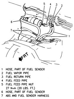 i am changing a fuel pump on a 2005 grand am i just need