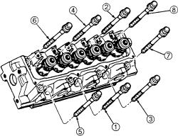 I Have A 2004 Ford Ranger 3 0l V6 My Ford Dealer Just Told Me I