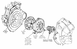how do you replace a clutch in a 1994 f