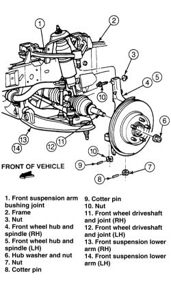 2001 grand marquis front suspension diagram block and schematic rh lazysupply co