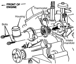 where is the thermostat located on a 2002 mustang 6cyl Design for Radiator Overflow Tank click image to see an enlarged view
