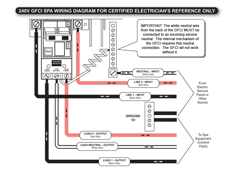 spagfci installed 50 amp breaker in apnel, ran it to a 50 amp gfci in an square d spa pack wiring diagram at creativeand.co