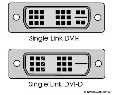 Dvi computer: To make my pc hd, how do i connect or what cables or ...