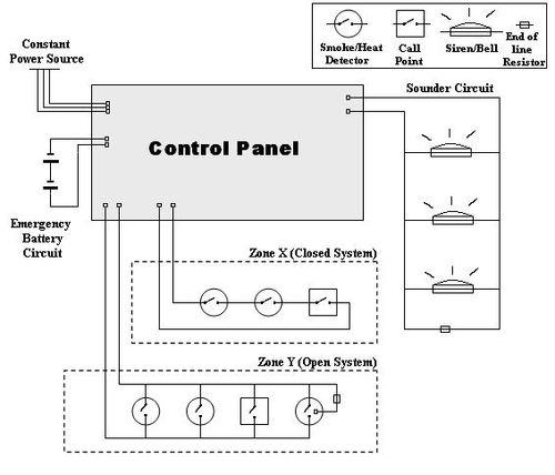 a2%252FFire_alarm_diag2%252F500px Fire_alarm_diag2 can you find a free service manual for a simplex 4002 fire alarm simplex horn strobe wiring diagram at creativeand.co