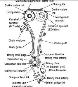 Engine Head Torque Specifications