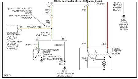 wiring diagram for a 2004 jeep wrangler    wrangler    2003 4 0 manual battery checked starter changed wont     wrangler    2003 4 0 manual battery checked starter changed wont