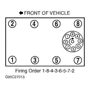 62217_52_firing_Order_1 2000 5 9l durango has spark, has fuel, cranks but won't start no