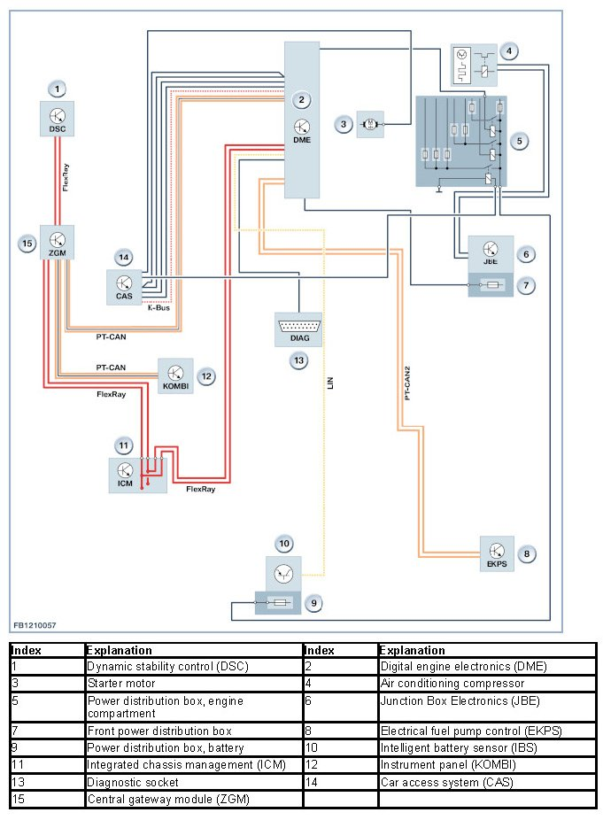 Mercury Cougar Ignition Switch Wiring - Wiring Diagram K9 on