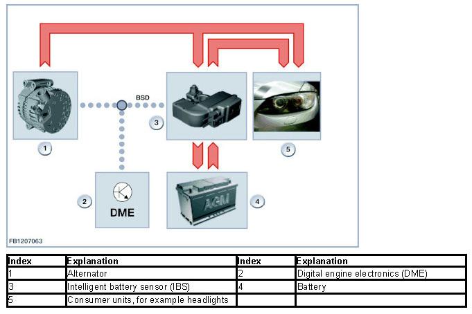 How do i reset TPS sensor?