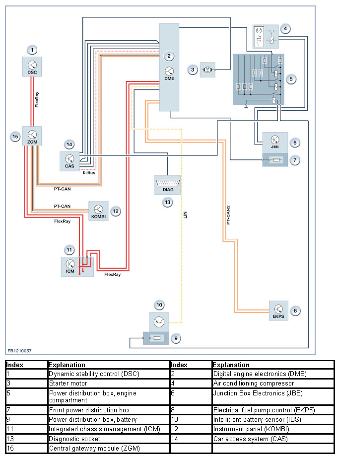 Diagram Tachometer Hookup