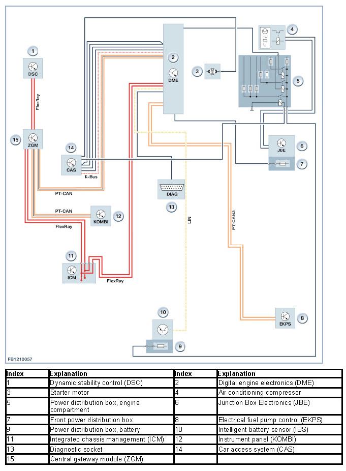 Bmw intelligent battery sensor signal transmission | Расшифровка