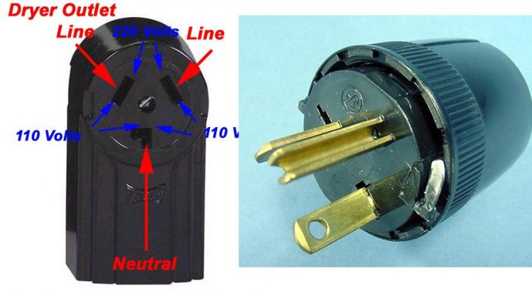 3 prong plug diagram diagram 3 prong plug types i have a 30a 240volt plug in in my garage(stove, dryer ... #7