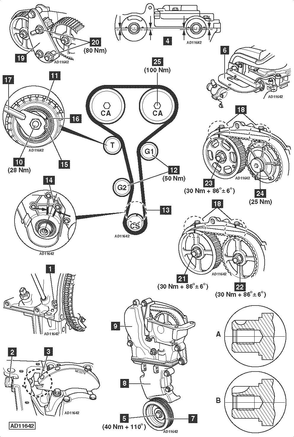 how do i lock the flywheel on my x reg megan scenic 2l