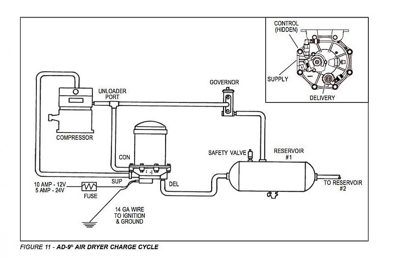 Bendix Air Governor Line Diagram