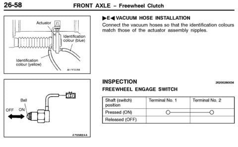 document.download%253FdocumentID%253D15204 i drive a mitsubishi colt rodeo 4x4 2800tdi (also known as l200 mitsubishi l200 wiring diagram free download at readyjetset.co