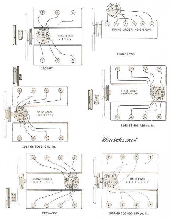Please Tell Me The Correct Firing Order For 1960 Buick Electra 225 Rhjustanswer: 1960 Buick Lesabre Wiring Diagram At Gmaili.net