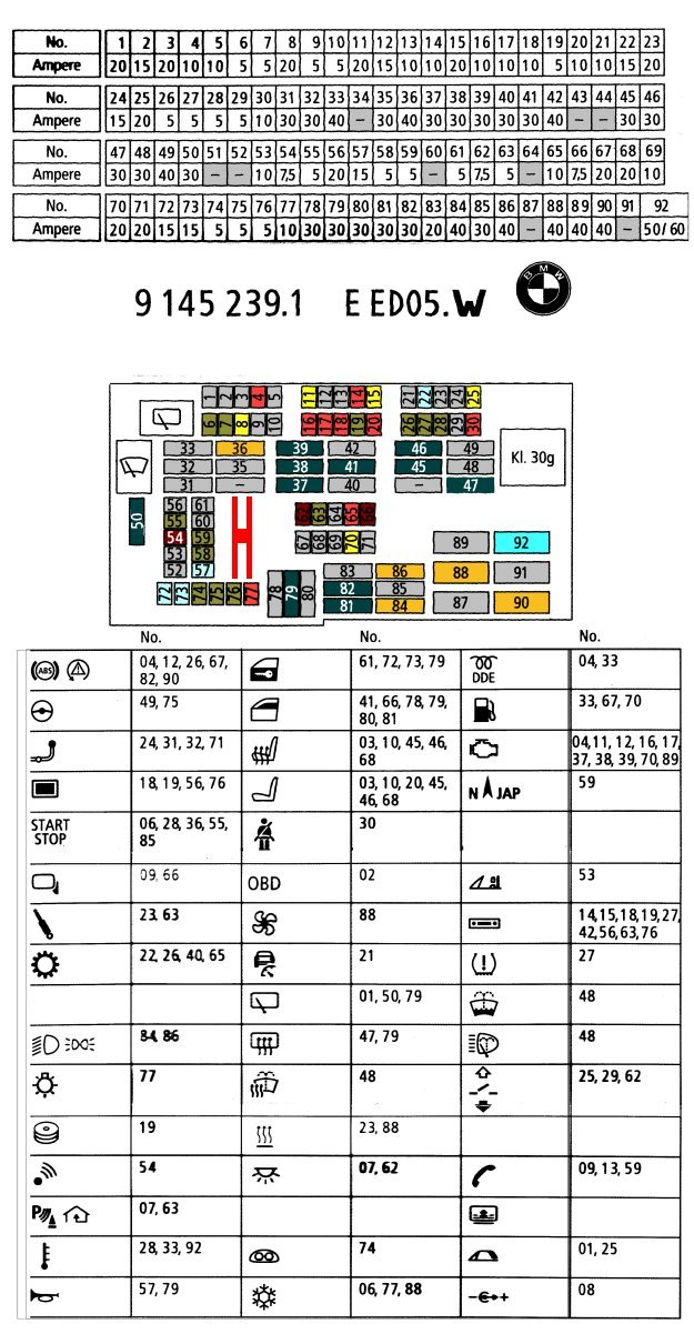 Bmw E92 Fuse Box - Wiring Diagram Shw