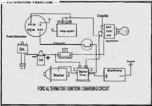 Name Ford Charging Circuit Views 1859 Size 305 Kb: Ford Maverick Wiring Diagram At Johnprice.co