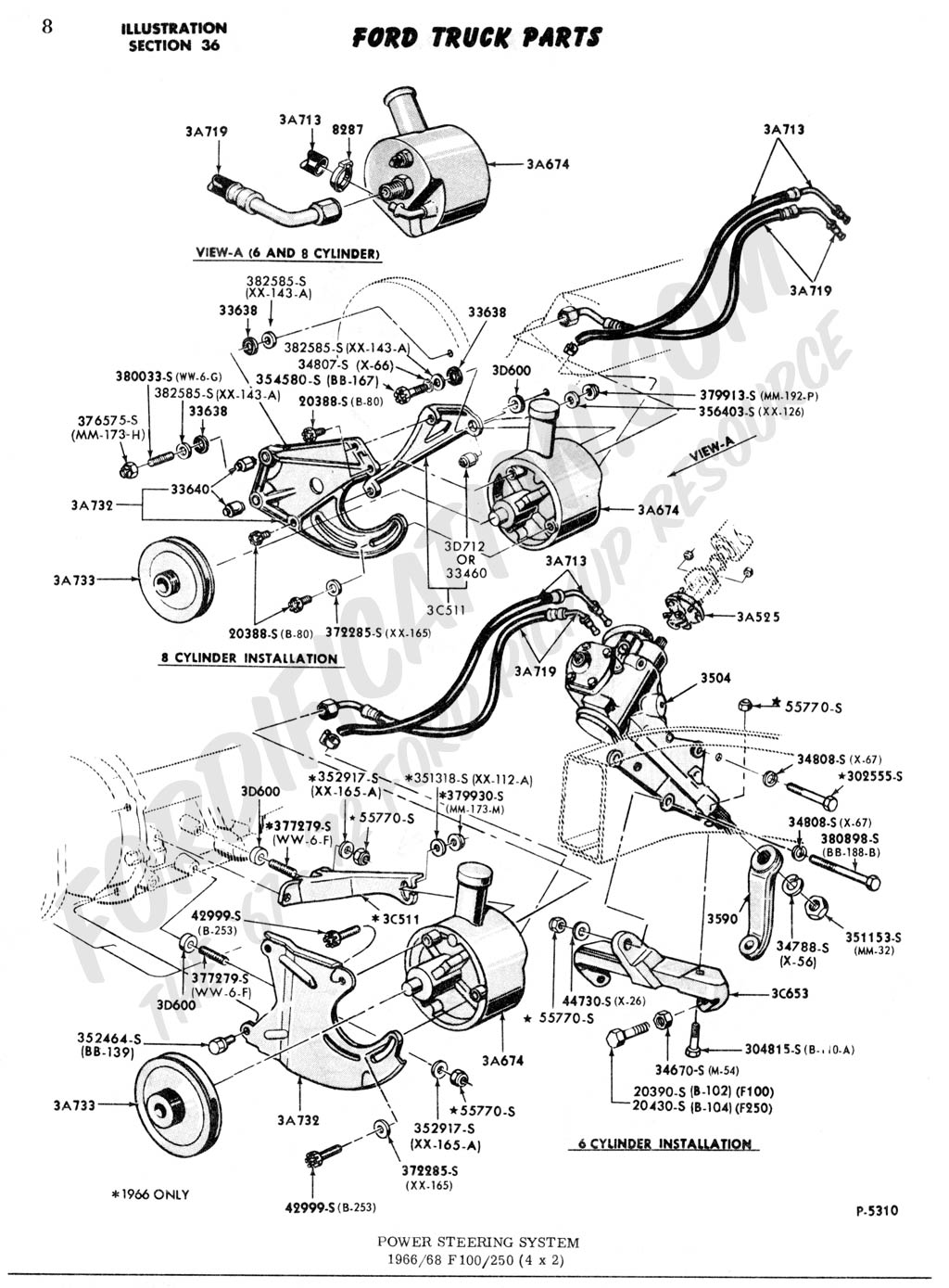 Should I Get A Power Steering Flush Manual Guide