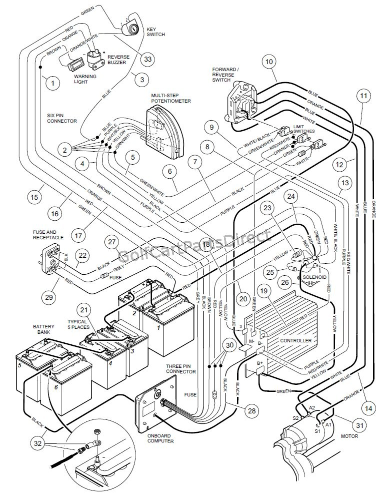 92 club car wiring diagram i have a 99 48 volt    club       car    and replaced the relay  i have a 99 48 volt    club       car    and replaced the relay
