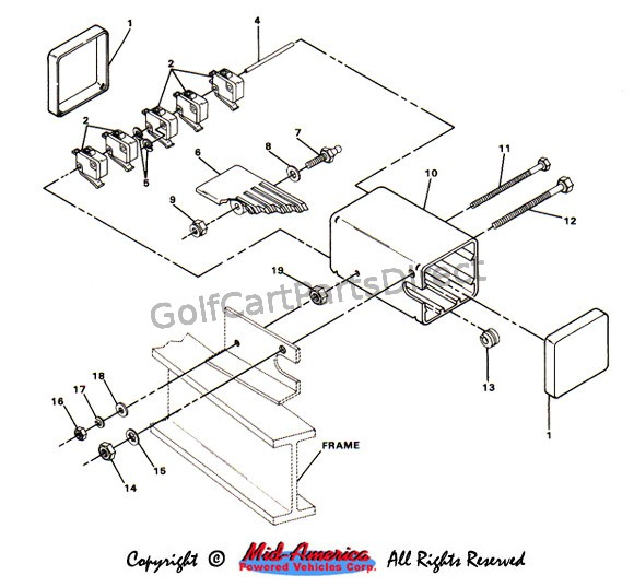 Image Result For Golf Cart Mechanic