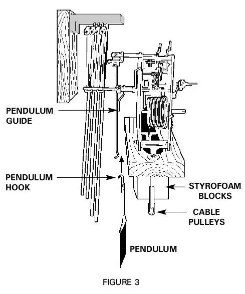 Urgos Clock Movement Diagram