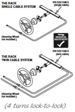 SeaStar SSC13422 Rack /& Pinion 22ft Mechanical Steering Cable Teleflex Marine