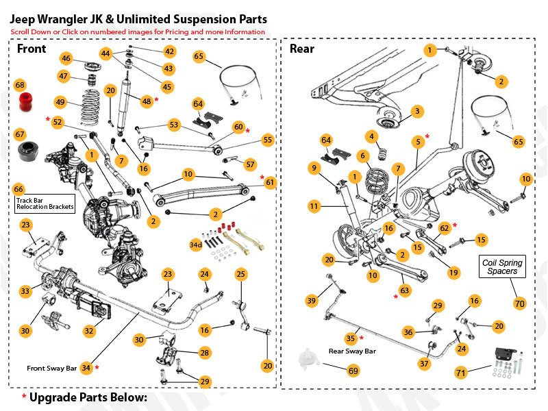 jeep suspension problems solved