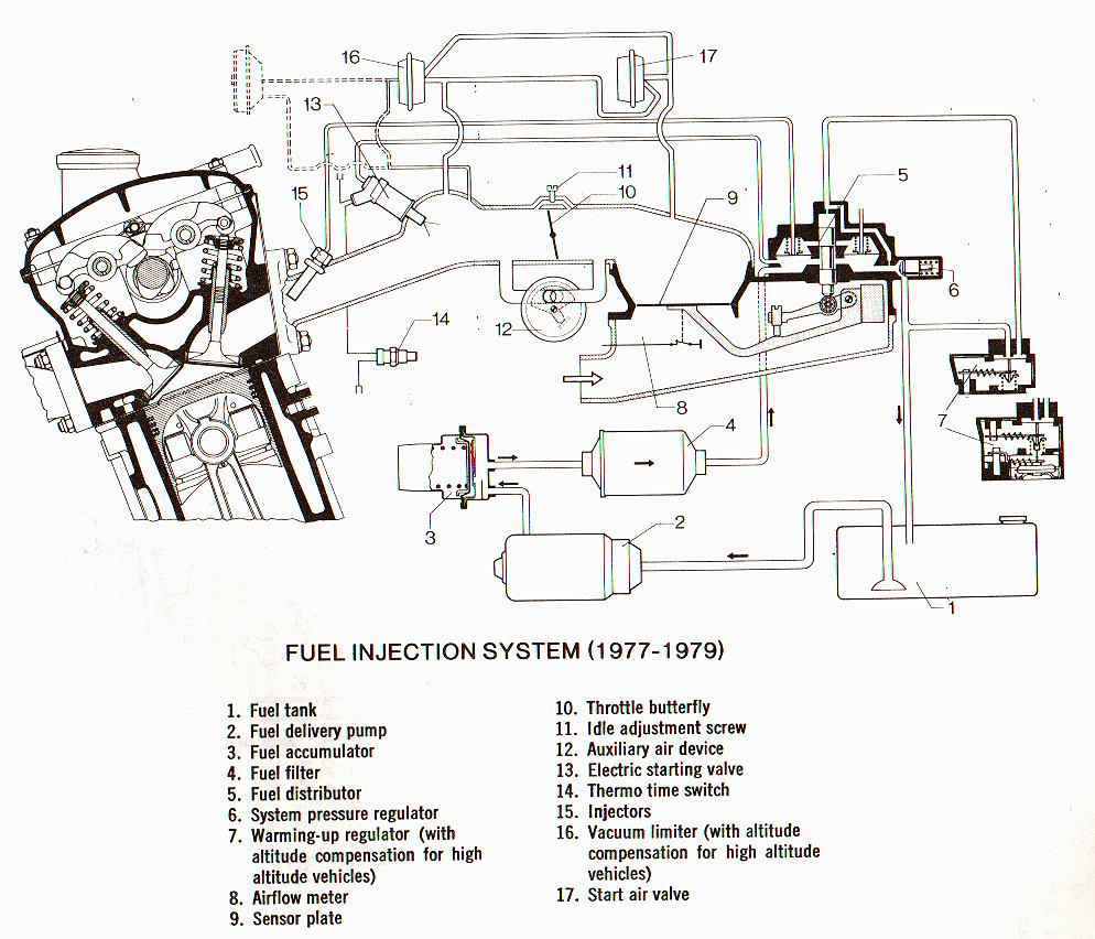 porsche 924 turbo engine diagram  u2022 wiring diagram for free