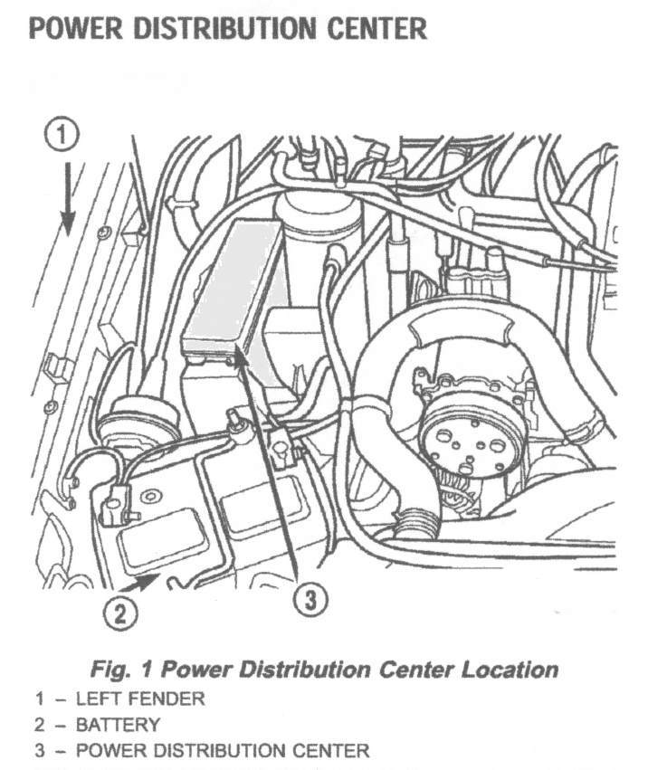 2000_Power_Distribution_Center_b 1998 jeekp cherokee sport do you have a diagram (with labels) of Jeep Grand Cherokee Fuse Box Diagram at bakdesigns.co