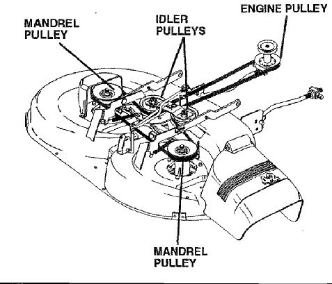 Husqvarna Zero Turn Parts Diagram