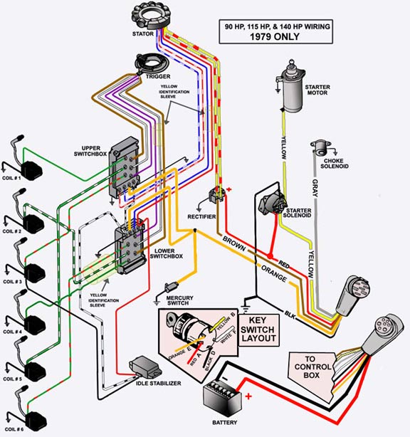 3 Cylinder 90 Hp Mercury Wiring Diagram