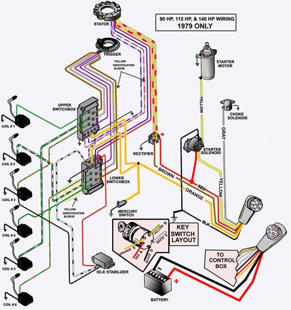 Diagram 3 Cylinder 90 Hp Mercury Wiring Diagram Full Version Hd Quality Wiring Diagram Diagramaperu Mariachiaragadda It