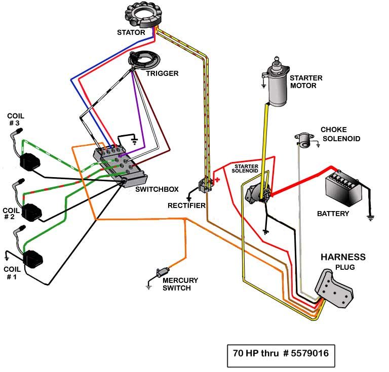 marvelous mercruiser shift interrupter switch wiring