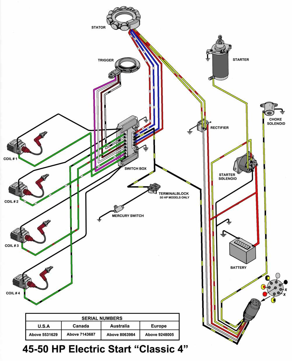 Saab Starter Wiring Diagram 03 Trusted Diagrams 900 Ignition House Symbols U2022 Vacuum Line