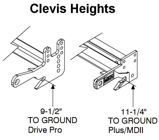 need cj7 jeep plow frame dimensions