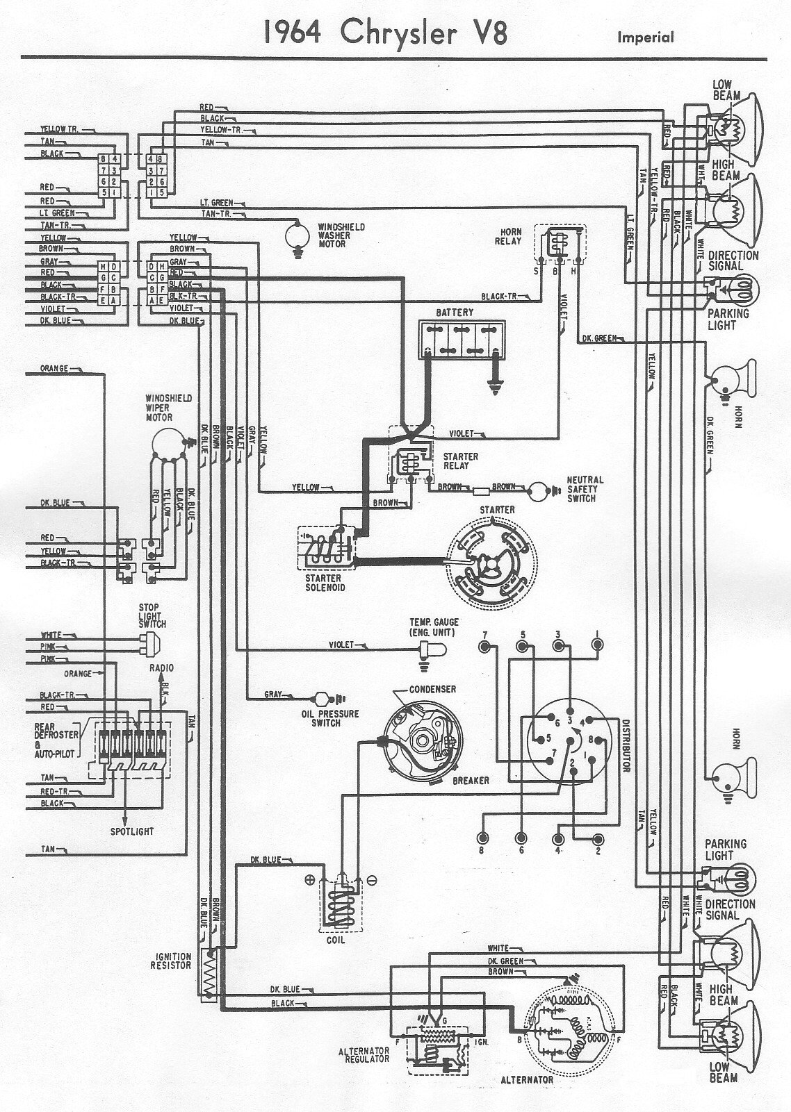 i am trying to find the schematics for wiring a 64