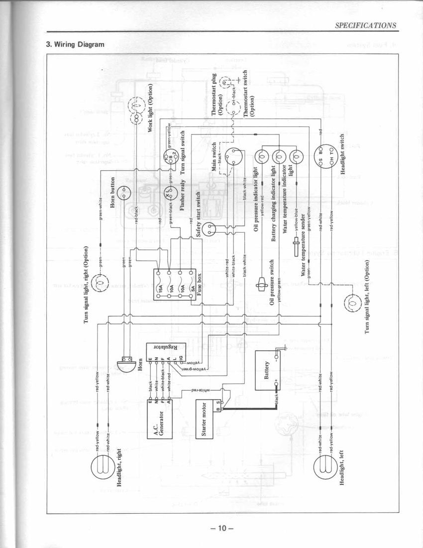Where can I get a wiring diagramelectrical for a yanmar tractor – Kubota Wire Diagram
