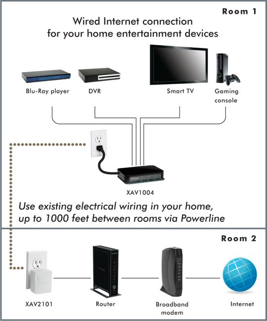 Wiring Diagram For Smart Tv Wiring Diagram Pass