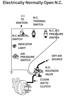 I have a 2000 freightliner century with a Detroit 60 Series ... Fan Clutch Kenworth Wiring Diagram on