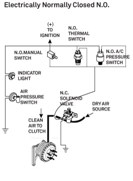 superwinch solenoid switch wiring diagram air solenoid switch wiring diagram looking for help as o what the cause of the fan clutch ...